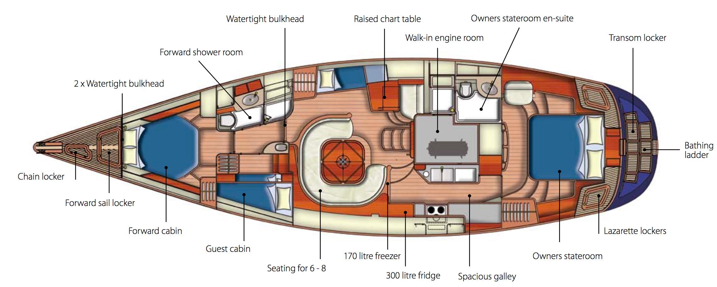 Yacht sailing sylvia interior ccuart Images